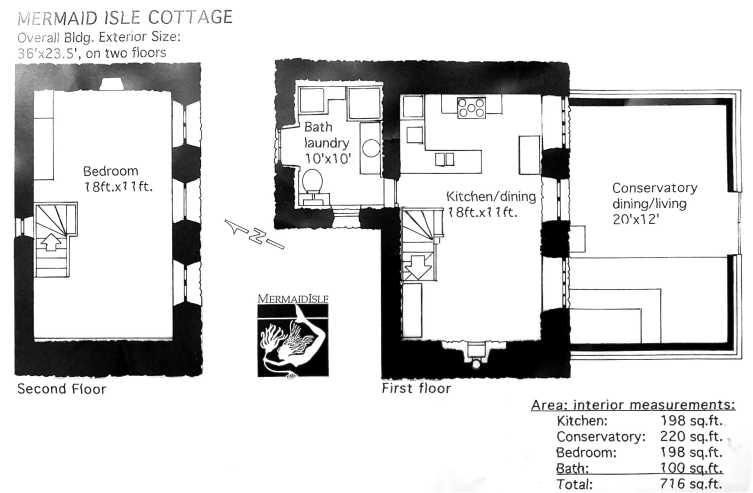 Irish cottage plans house plans home designs for Irish cottage house plans with photos